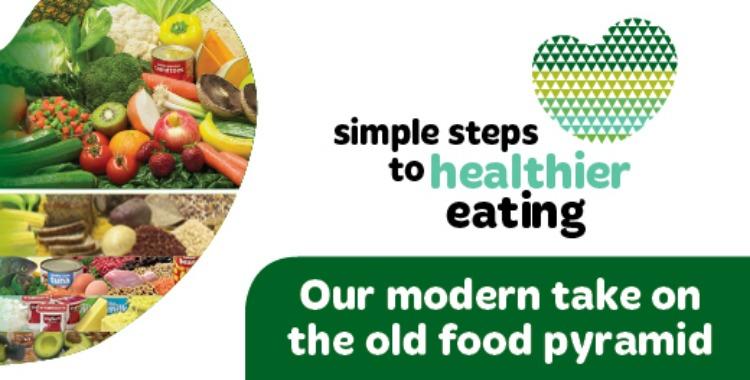 simple heart healthy diet