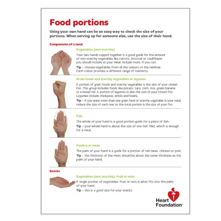 Food portions - A4 Poster - Heart Foundation