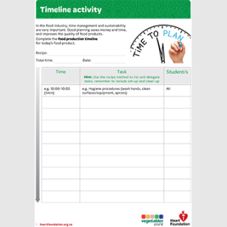 Timeline activity teaching resource