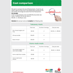 Cost comparison teaching resource