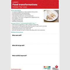 Food transformations: Chicken four ways evaluation teaching resource