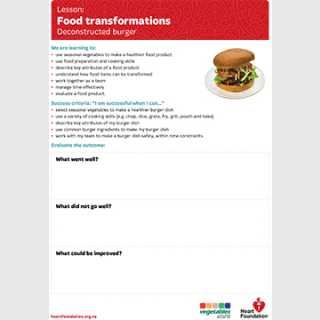 Food transformations: Deconstructed burger evaluation teaching resource