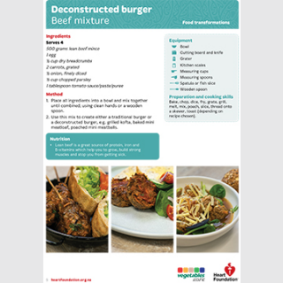 deconstructed burger recipe teaching resource