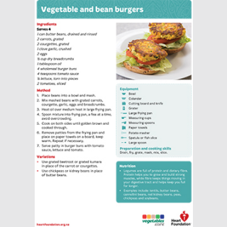 veg bean burgers recipe teaching resource