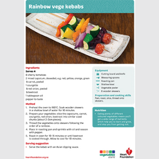 vege kebabs recipe teaching resource