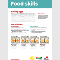 How to boil an egg - skill card