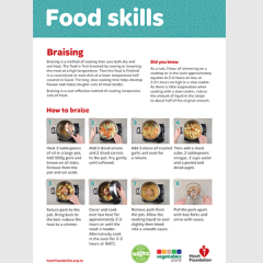 Braising skill card