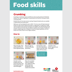 Crumbing skill card - how to crumb chicken