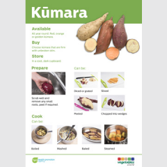 Kumara skill card recipe teaching resource