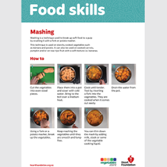 Mashing food skill card -how to mash food