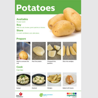 Potato skill card recipe teaching resource