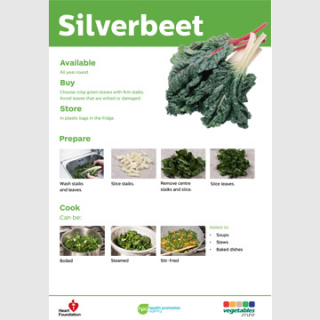 Silverbeet skill card recipe teaching resource