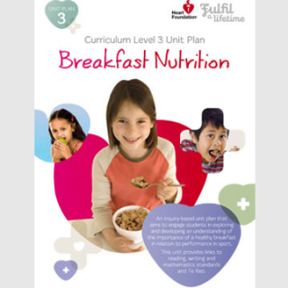 Breakfast nutrition unit plan cover