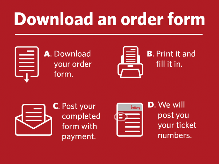1. Download an order form. 2. Print it out and fill it in. 3. Post it with payment to the address on the form. 4. We'll send you your ticket numbers.
