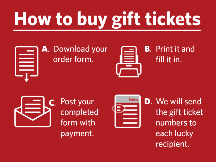 How to Buy Gift Tickets 1. Download an order form. 2. Print it and fill it in. 3. Post it to the address on the form, with payment. 4. We will send the gift ticket numbers to each lucky recipient.