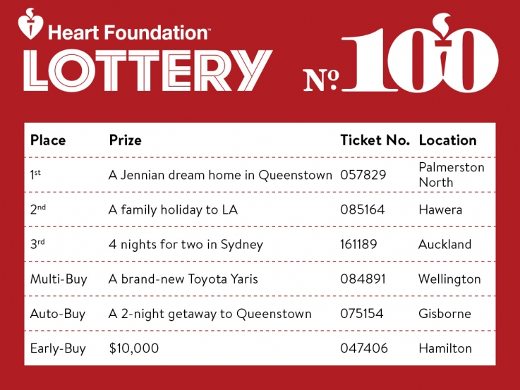 Heart Foundation Lottery No.100 results