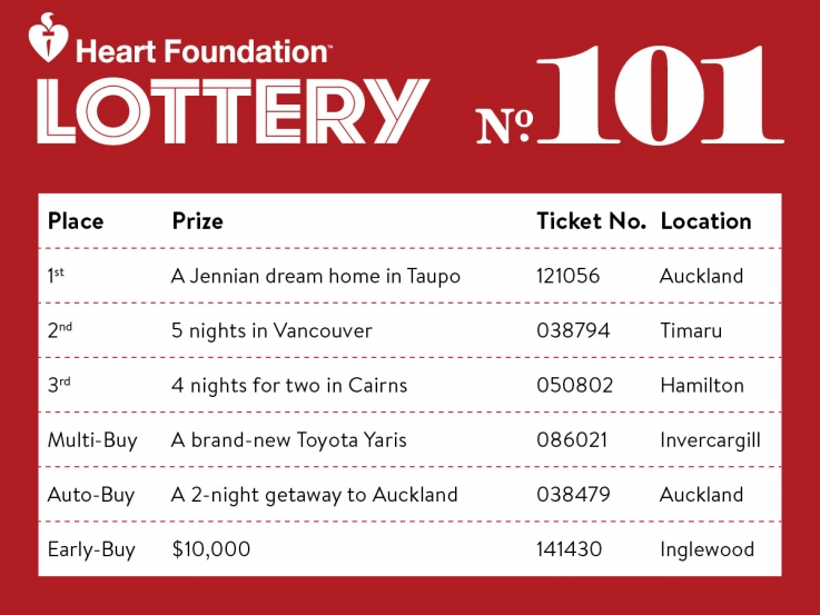 Heart Foundation Lottery No. 101 results