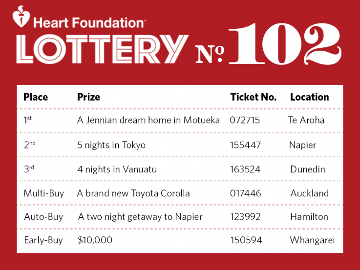 Heart Foundation Lottery No. 102 results