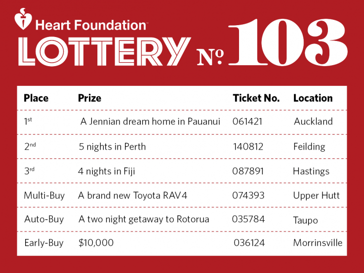 Heart Foundation Lottery No. 103 results