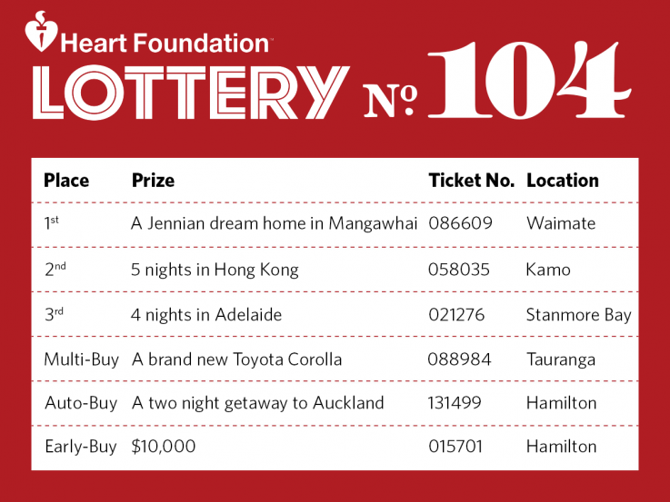 Heart Foundation Lottery No.104 results