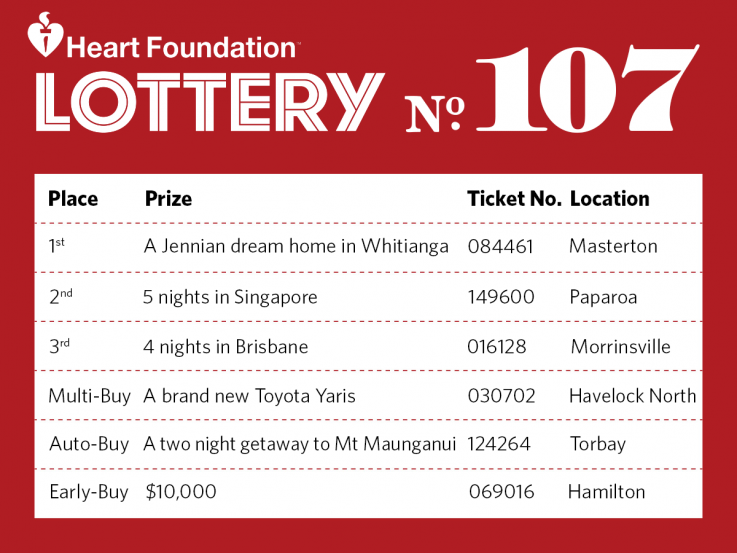 Heart Foundation Lottery No. 107 results drawn 1 Sep 2017