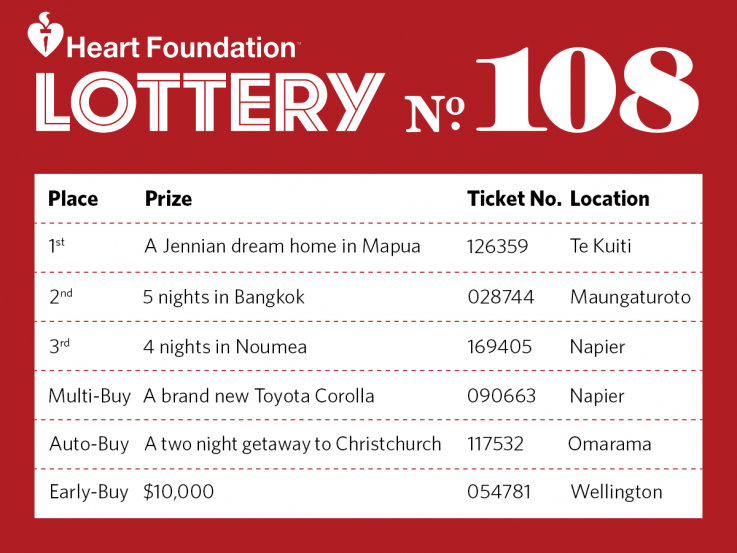 Heart Foundation Lottery No. 108 results drawn 10 Nov 2017