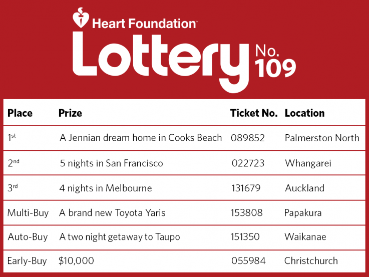 Heart Foundation Lottery No. 109 results drawn 26 Jan 2018