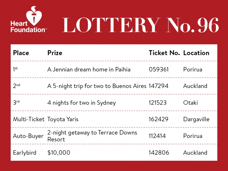 Heart Foundation Lottery No. 96 results