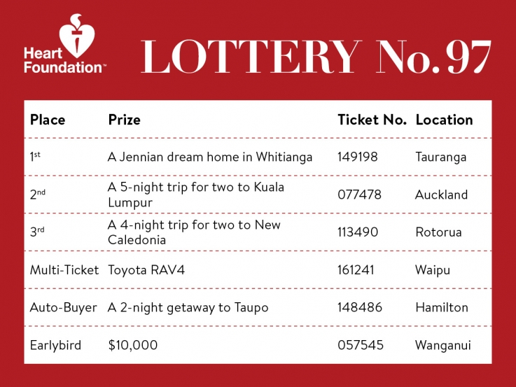 Heart Foundation Lottery No. 97 results