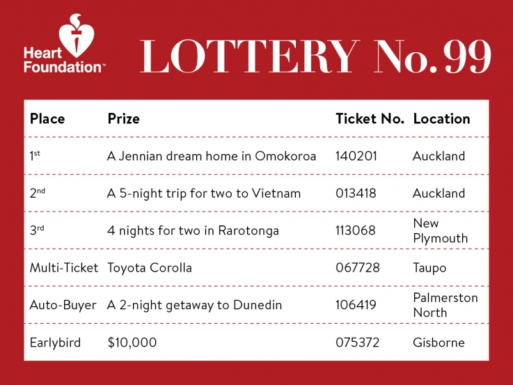 Heart Foundation Lottery No. 99 results