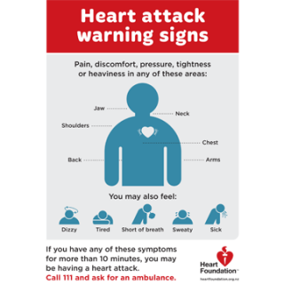 Heart attack warning resource