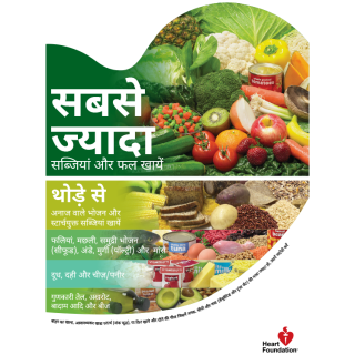 Our healthy heart poster in Hindi shows the proportion of foods to eat as part of a heart healthy diet.