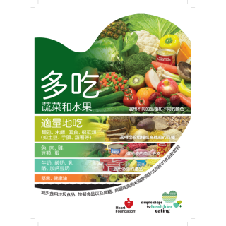 Our healthy heart poster in Chinese shows the proportion of foods to eat as part of a heart healthy diet.