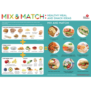 Healthy snack ideas poster
