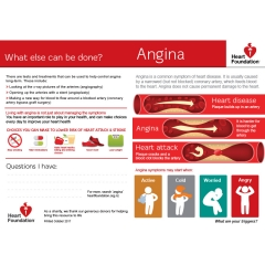 Understand angina and what to do about it