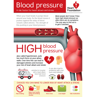 What to about high blood pressure