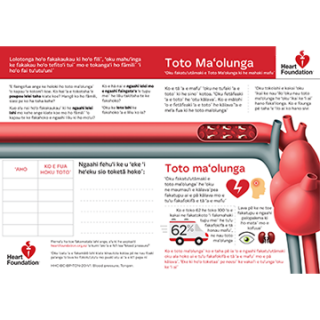 Blood pressure resource in Tongan