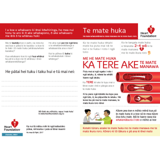 Learn about the link between diabetes and heart disease in Te Reo Māori