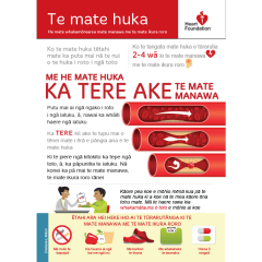 Learn how diabetes affects your risk of heart disease, in Te Reo Māori