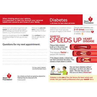 Learn how diabetes affects your heart and what you can do to lower your risk of heart attack and stroke with this handy pamphlet