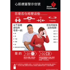Heart attack warning signs health poster in Chinese