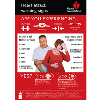 What does a heart attack feel like? Preview of warning signs poster