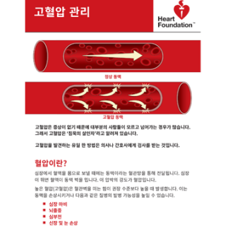Blood pressure resource - Korean
