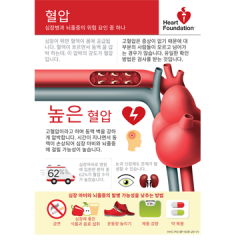 Blood pressure (Korean) - A4 poster