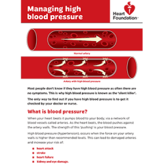 Managing high blood pressure resource