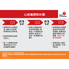 Angina action plan - chinese