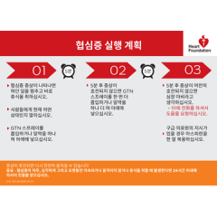 Angina action plan - Korean