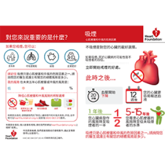Quit smoking pamphlet in Chinese