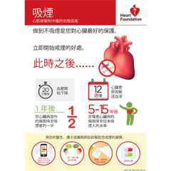 Quit smoking poster - Chinese